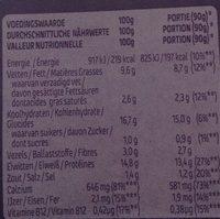 Veggie Schnitzel, Gouda - Informazioni nutrizionali - fr