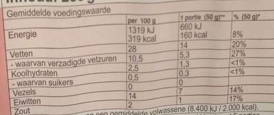 Chipolata Worstjes - Nutrition facts - nl