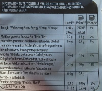 Tassimo Suchard - Nutrition facts - fr