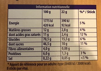 Cappuccino Milka - Nutrition facts