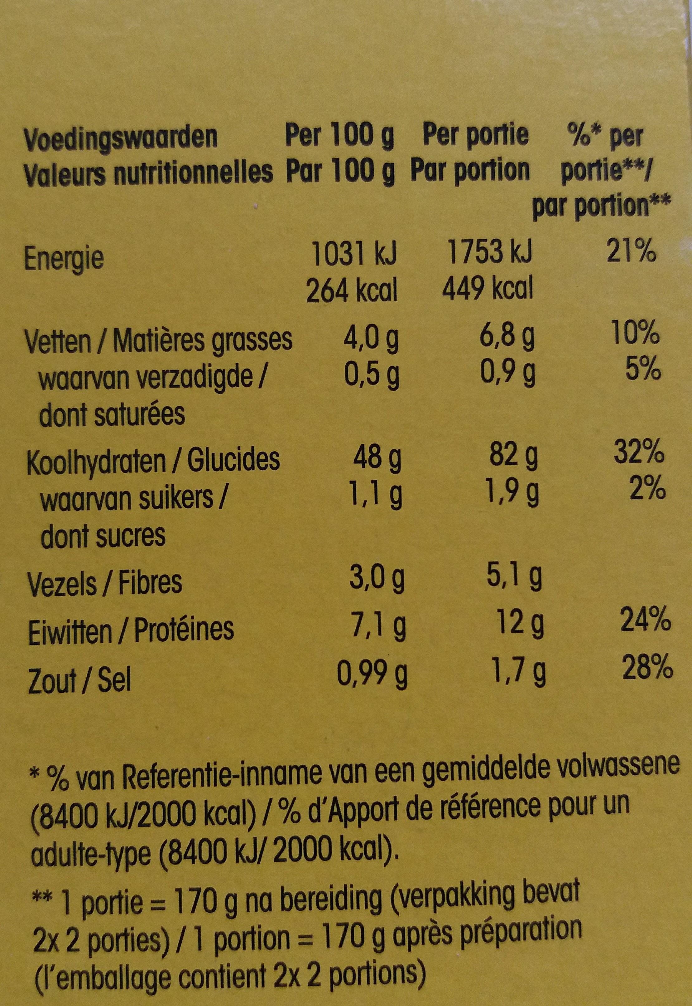 Pâte à pizza - Informations nutritionnelles