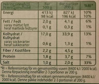 Peka Kryddig kulpotatis - Nutrition facts
