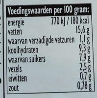 Farmer Rauwkost - Voedingswaarden - nl