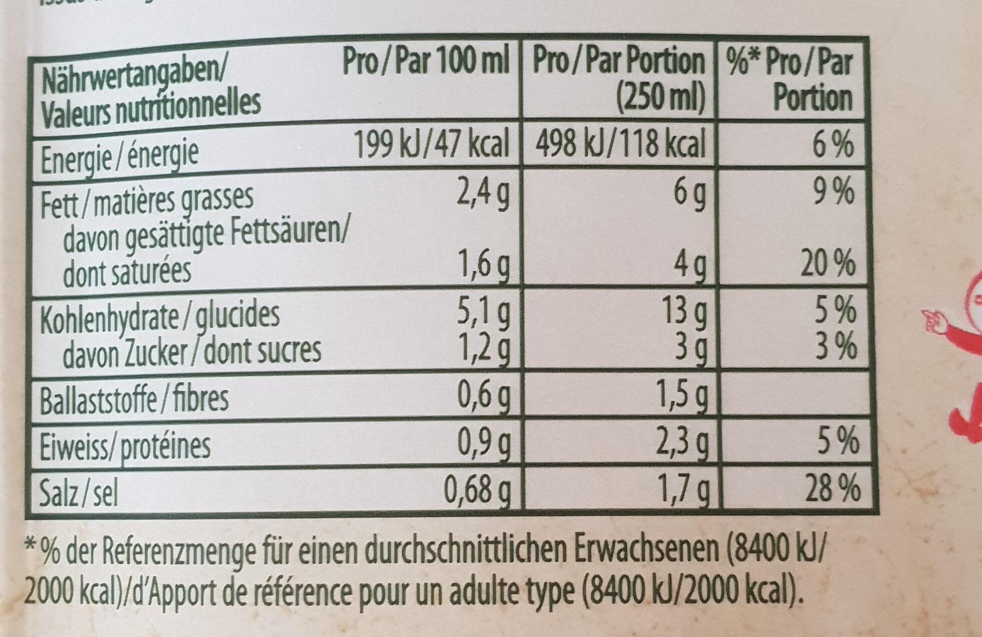 Soupe de brocoli - Valori nutrizionali - fr
