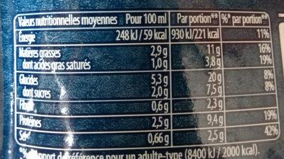Soupe légumes volaille, pâtes, lait lait de coco et curry - Nutrition facts