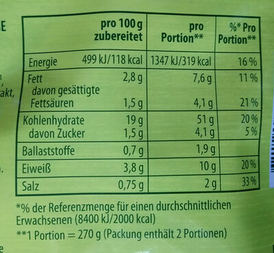 Spinaci - Informations nutritionnelles - fr