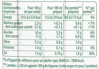 Knorr Soupe Liquide Bio Tomates et Pointe d'Herbes Sachet 45g 2 Portions - Información nutricional - fr