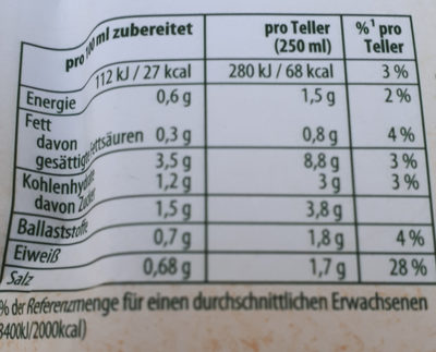 Zwiebel Suppe - Informations nutritionnelles