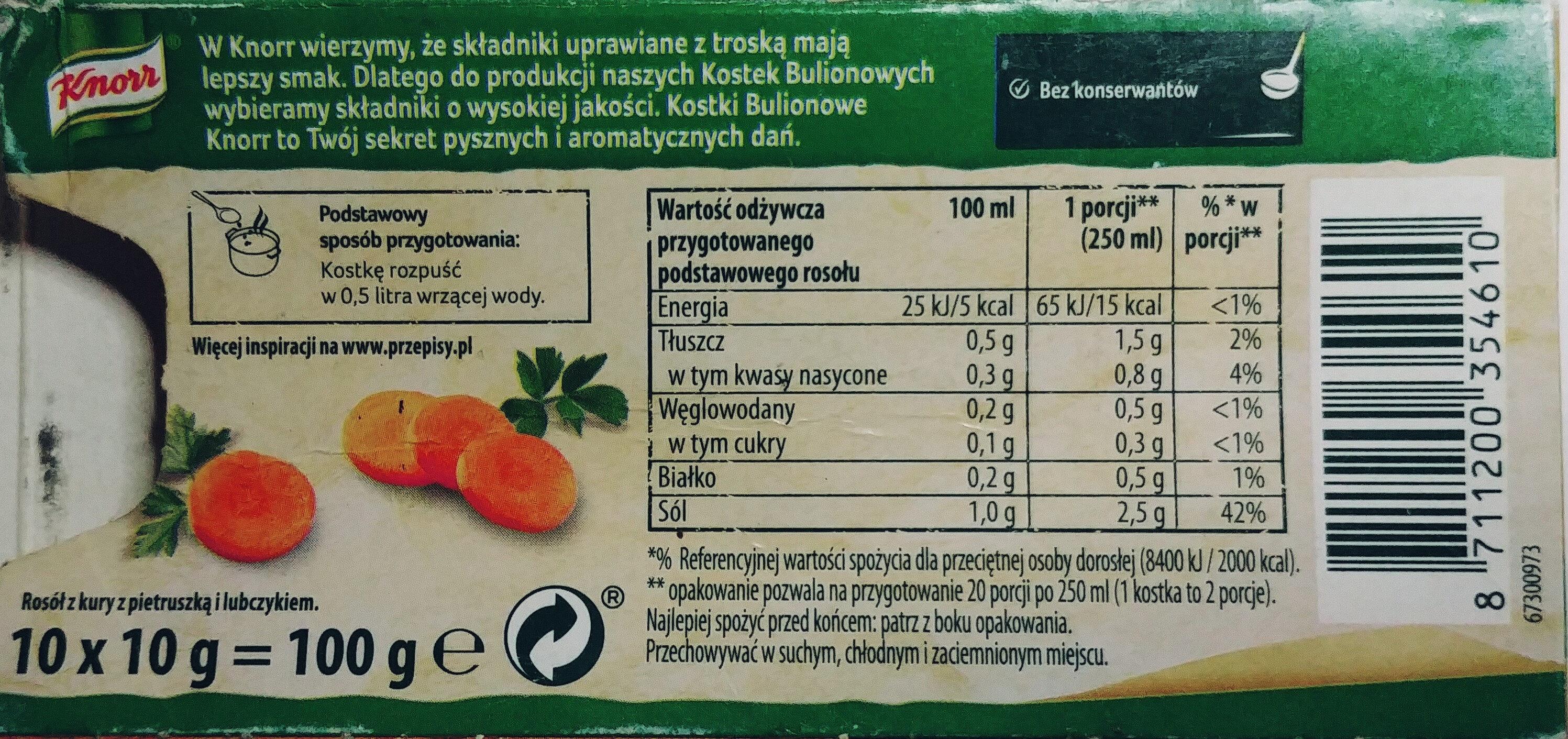 Rosół z kury z pietruszką i lubczykiem - Wartości odżywcze