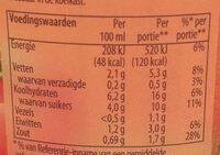 Unox soep - Nutrition facts - nl