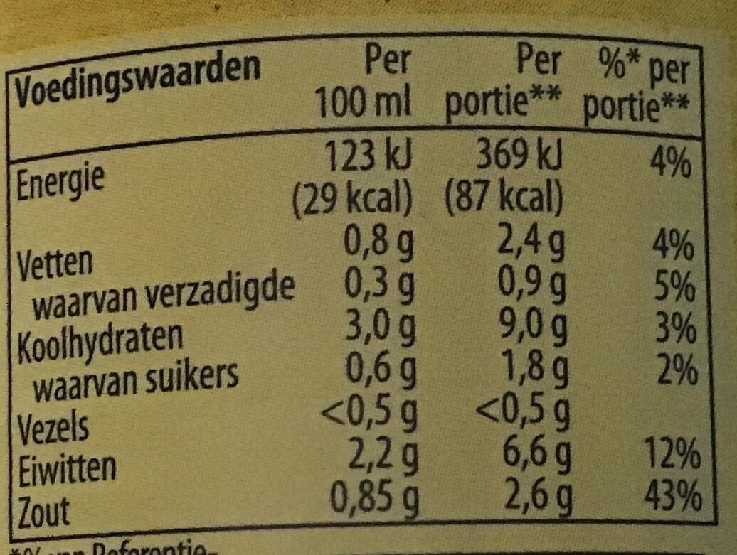 Soep - Voedingswaarden - nl