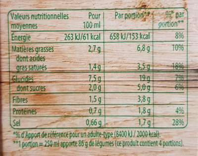 Soupe Douceur de Panais - Nutrition facts