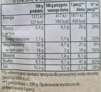 Knor Naturalnie Smaczne! Do kurczaka w sosie paprykowym - Wartości odżywcze - pl
