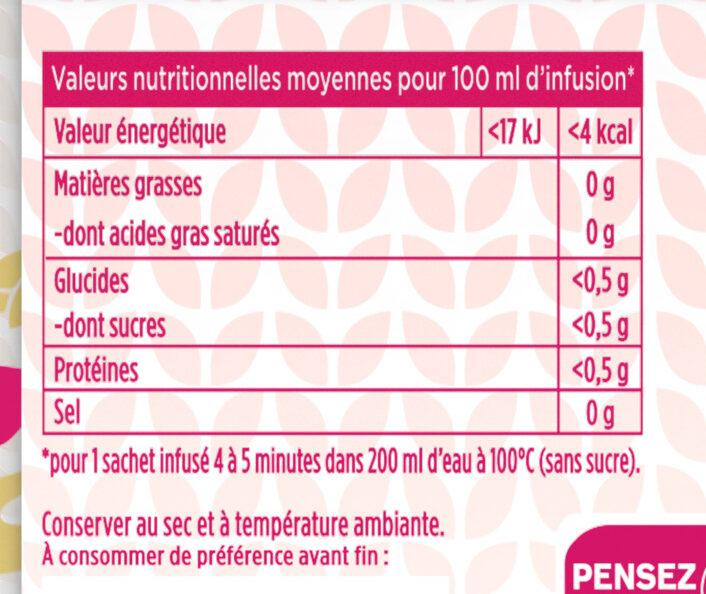 Elephant Edition Limitée 2018 Tisanes Coffret 56 Sachets - Valori nutrizionali - fr