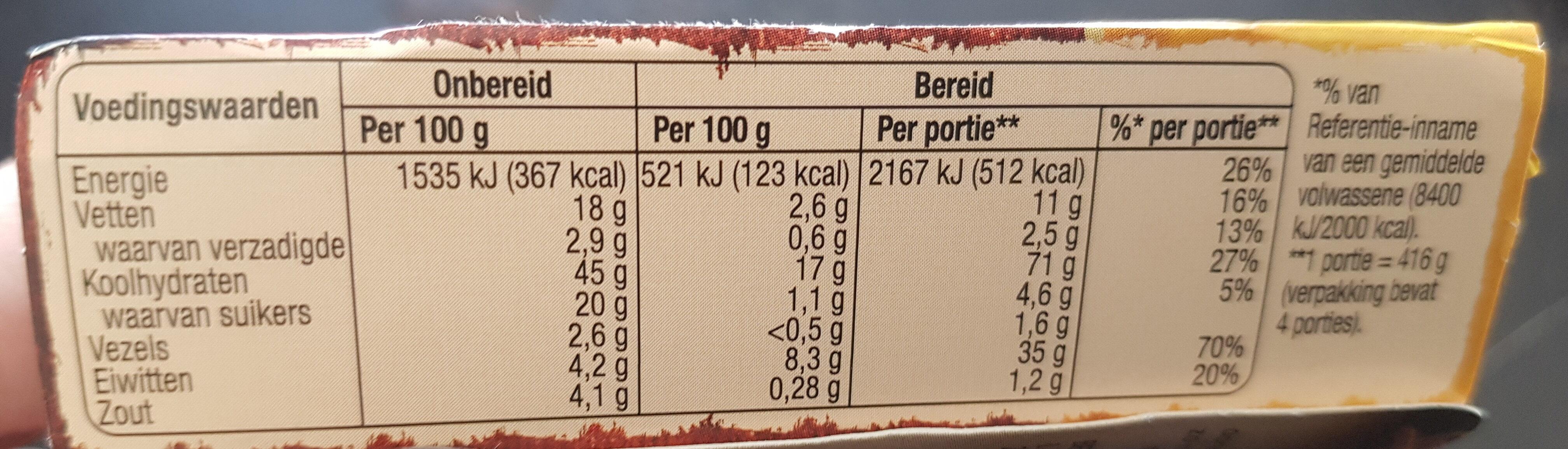 Rendang Vlees - Voedingswaarden - nl
