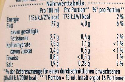 Hellmann's Chili Fired by Tabasco® - Nährwertangaben - de