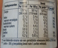 Woksaus Sweet Chili - Nutrition facts - nl