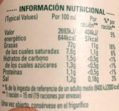 Mayonesa ecológica - Voedingswaarden - es