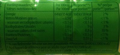 Lipton green Ice Tea - Informations nutritionnelles - fr