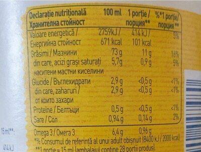Maioneza - Хранителна информация - bg