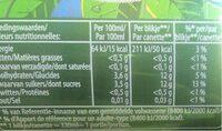 Lipton Green Ice Tea 330ml - Voedingswaarden - en