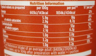 Pot Noodle Jerk Chicken Flavour - Nutrition facts