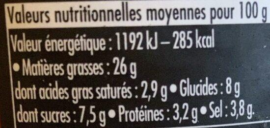 Apéritif Tomates Séchées & Pointe de basilic - Voedingswaarden - fr