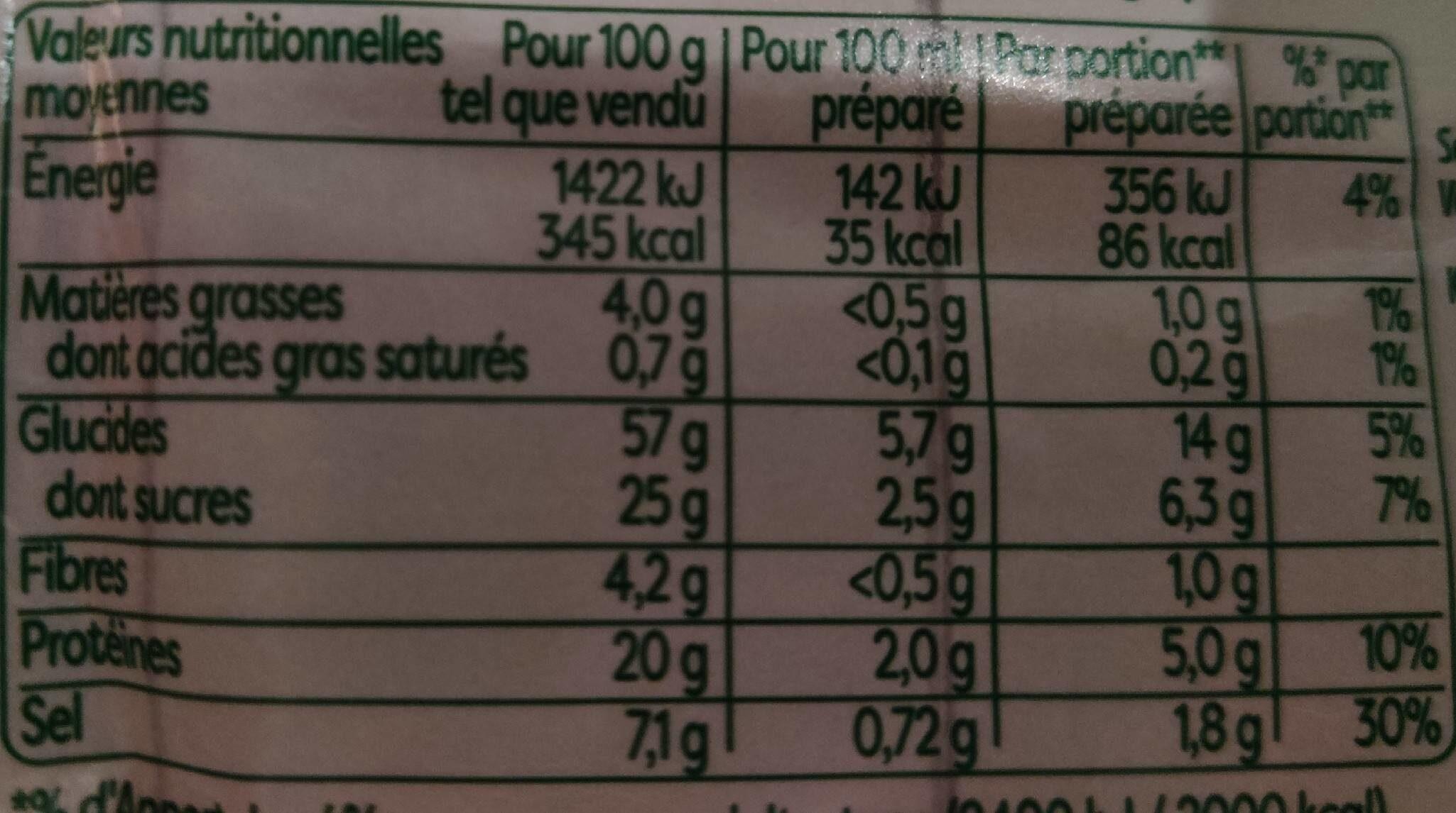Knorr Soupe Déshydratée Bio Champignons Pointe de Persillade - Nutrition facts - fr