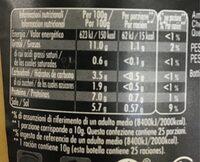 Dijon Originale - Informació nutricional - es