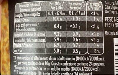 Mostaza Maille - Informació nutricional - es