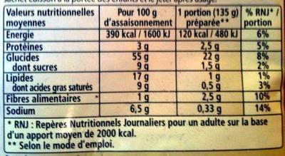 Herbes et Bacon - Informations nutritionnelles