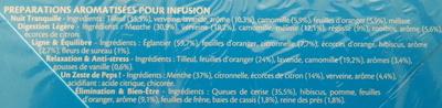 Coffret Infusion Bien-Être - Ingredients