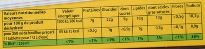 Bouillon de poule - Nutrition facts