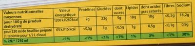 Bouillon de poule - Información nutricional