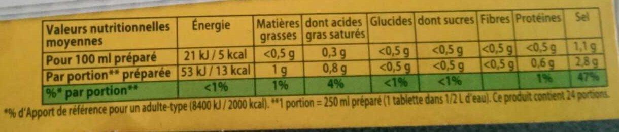 Bouillon Pot-au-Feu - Informations nutritionnelles
