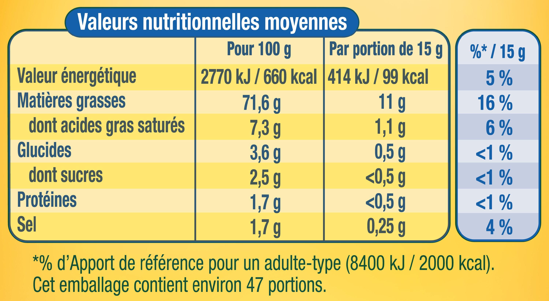Amora Mayonnaise De Dijon Nature Flacon Souple - Informations nutritionnelles - fr