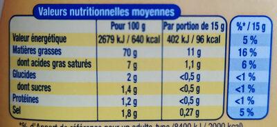 Mayonnaise de Dijon - Voedingswaarden