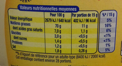Mayonnaise de Dijon - Nutrition facts - fr