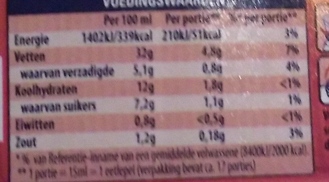 Whisky Cocktail - Voedingswaarden - nl