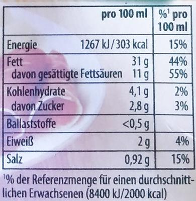 Sauce Hollandaise - Voedingswaarden