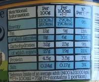 Chocolate fudge brownie ice cream - Informations nutritionnelles - en