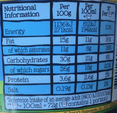 Caramel Chew Chew - Nutrition facts
