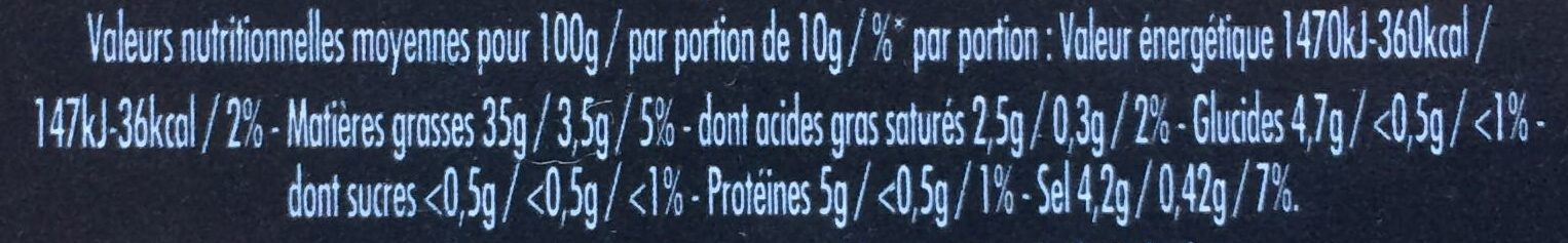 Moutarde fins gourmets - Nutrition facts
