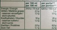 Cup a Soup Big Break Tagliatelle Champignons - Voedingswaarden