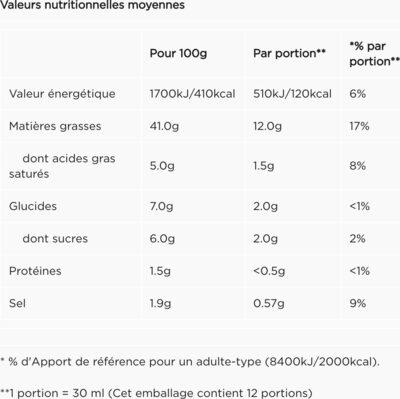 Maille Vinaigrette Légère Huile de Sésame & Sauce Soja Graines de Sésame Torréfiées - Voedingswaarden - fr