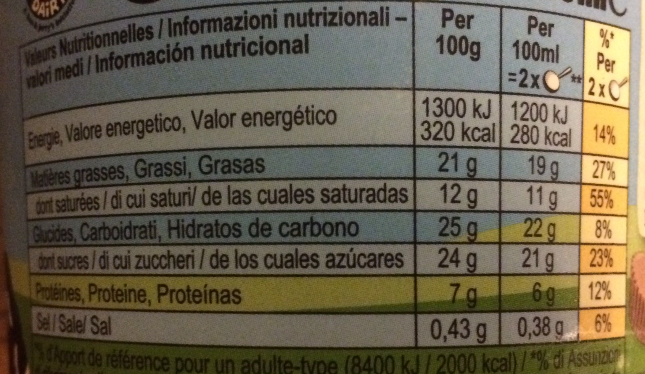 Peanut Butter Cup Ice Cream - Nutrition facts