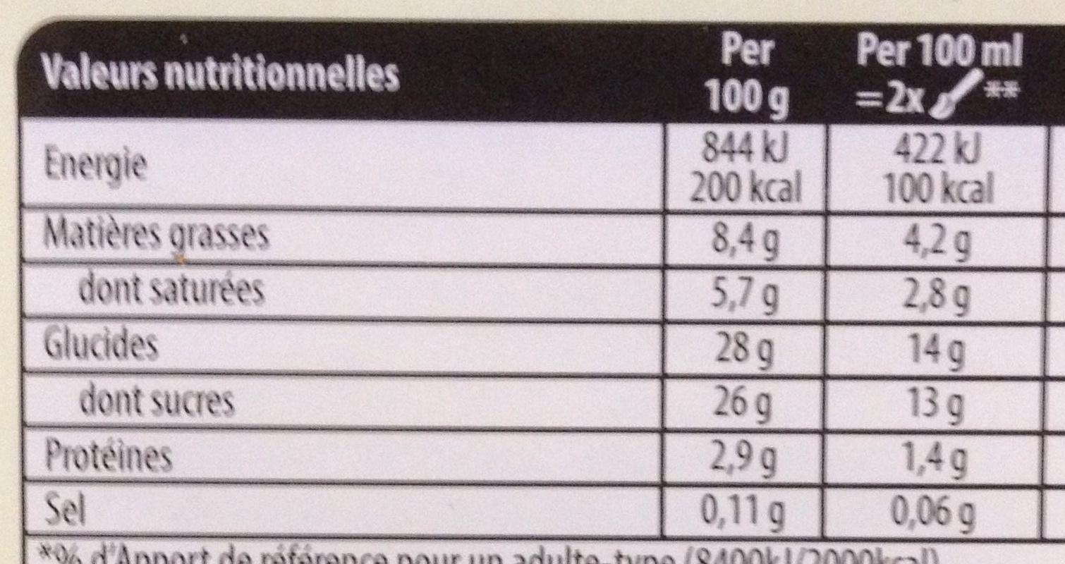 Crème glacée Vanille de Madagascar - Valori nutrizionali - fr