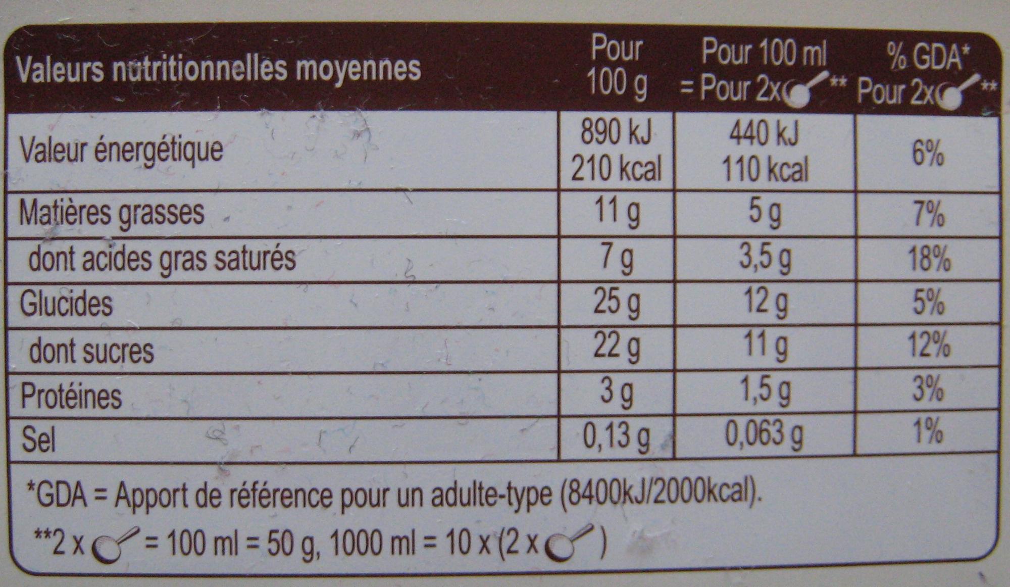 Crème glacée chocolat au lait - Nutrition facts