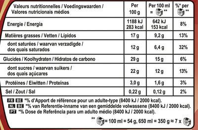 Viennetta Dessert Glace Parfum Tiramisu 7 parts - Nutrition facts - fr