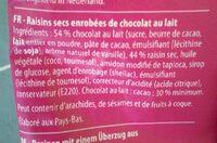 Milk Chocolate Covered - Ingrédients